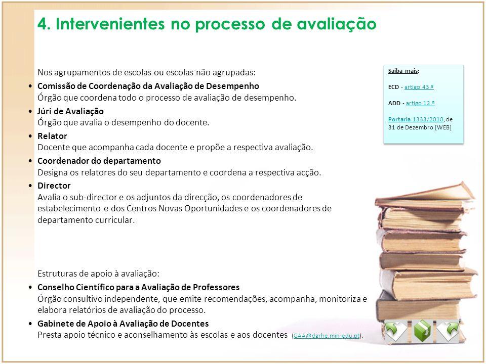 4. Intervenientes no processo de avaliação