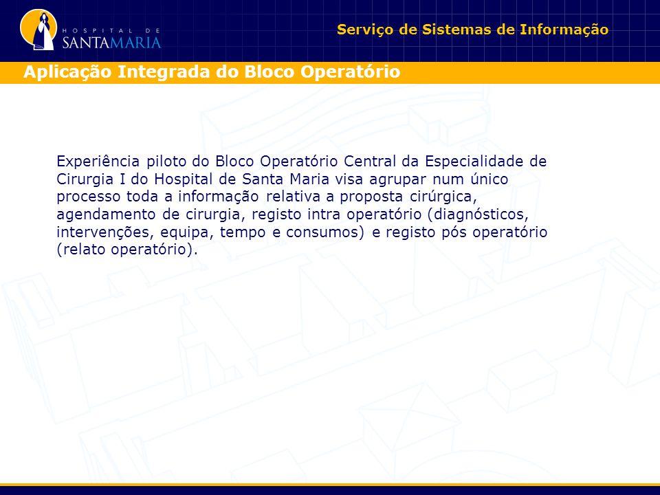 Aplicação Integrada do Bloco Operatório