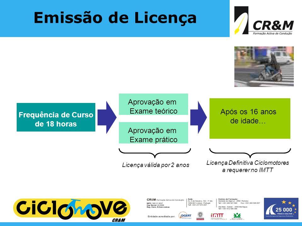 Licença Definitiva Ciclomotores