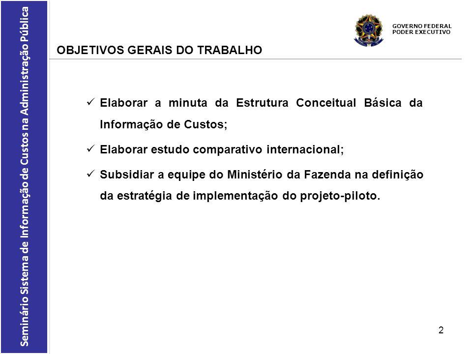 OBJETIVOS GERAIS DO TRABALHO