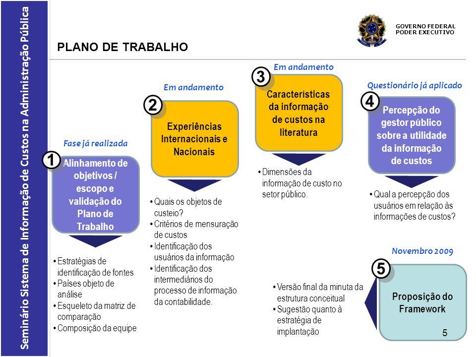 GOVERNO FEDERAL PODER EXECUTIVO. PLANO DE TRABALHO. Características da informação de custos na literatura.