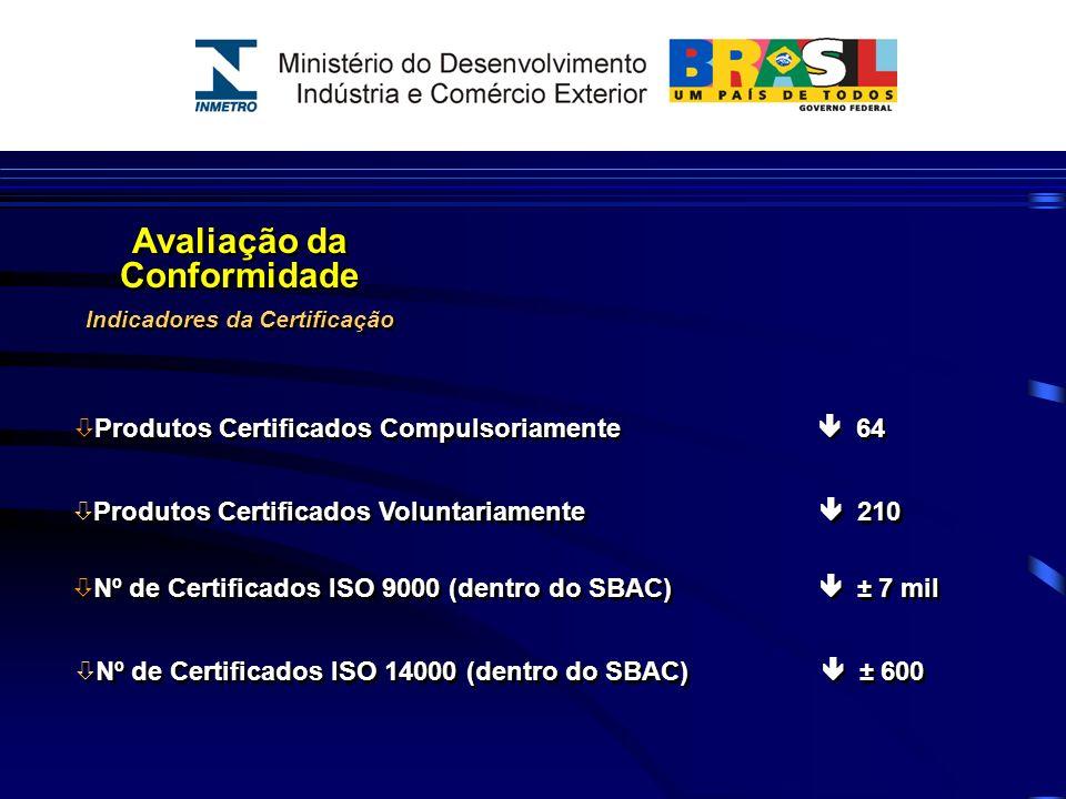 Avaliação da Conformidade Indicadores da Certificação
