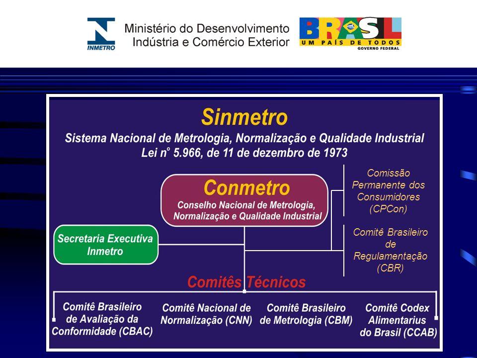 Comissão Permanente dos Consumidores (CPCon)