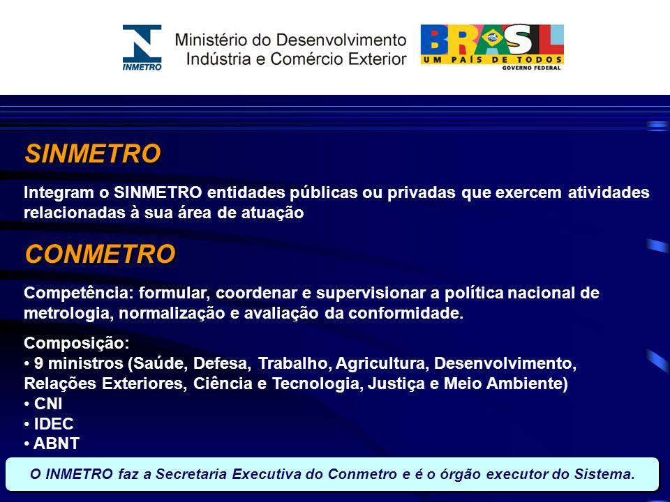 SINMETRO Integram o SINMETRO entidades públicas ou privadas que exercem atividades relacionadas à sua área de atuação.