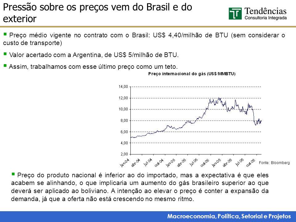 Pressão sobre os preços vem do Brasil e do exterior