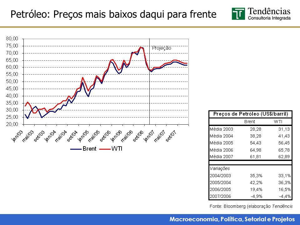 Petróleo: Preços mais baixos daqui para frente