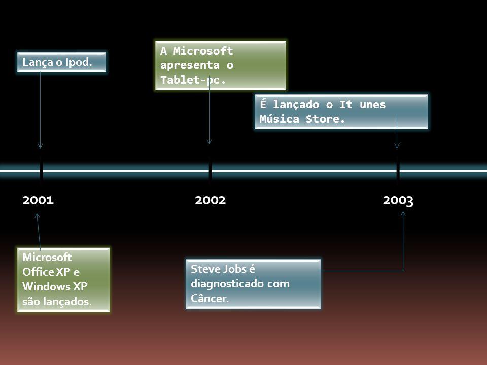 2001 2002 2003 A Microsoft apresenta o Tablet-pc. Lança o Ipod.