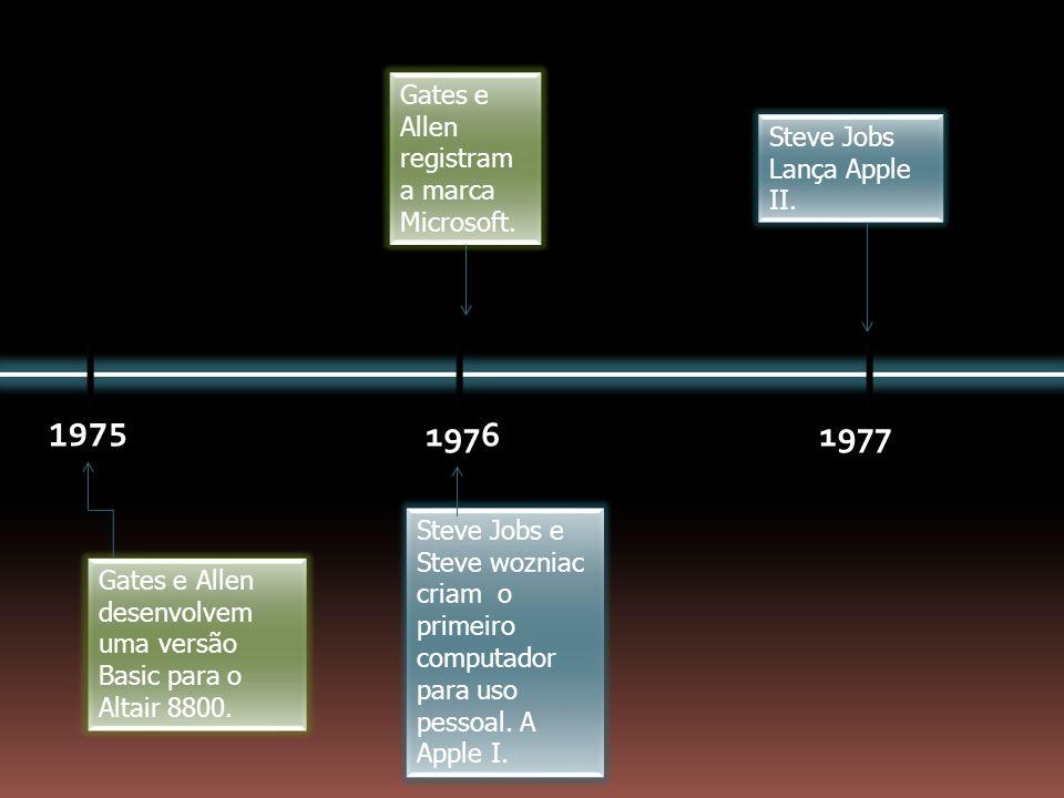 1975 1976 1977 Gates e Allen registram a marca Microsoft.