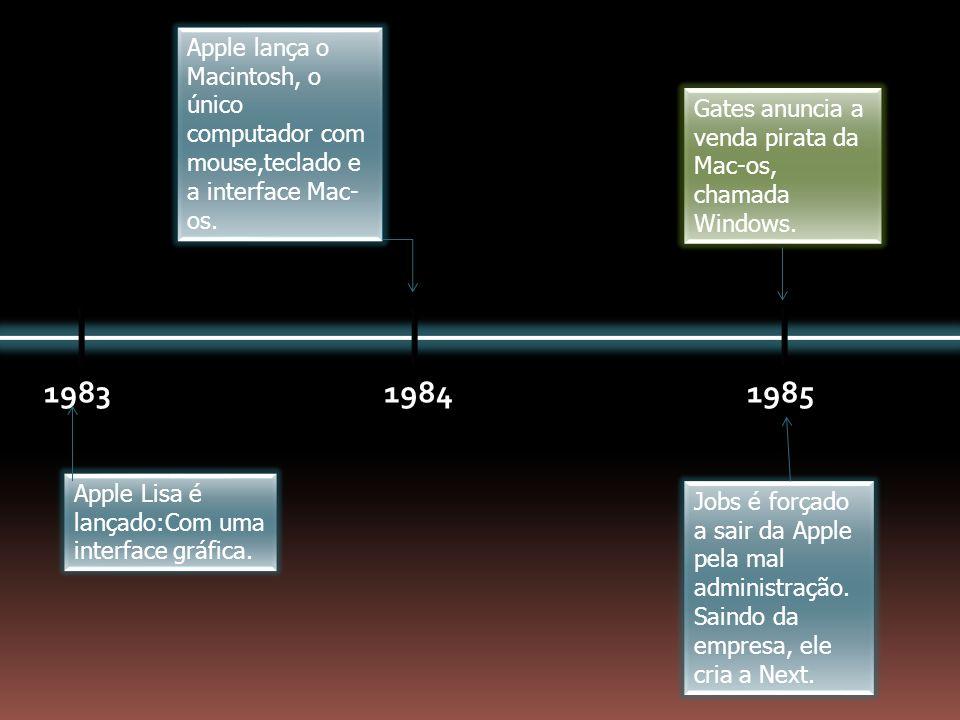 Apple lança o Macintosh, o único computador com mouse,teclado e a interface Mac-os.