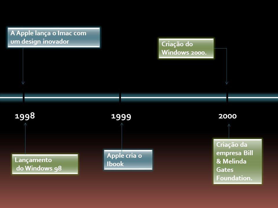 1998 1999 2000 A Apple lança o Imac com um design inovador Criação do
