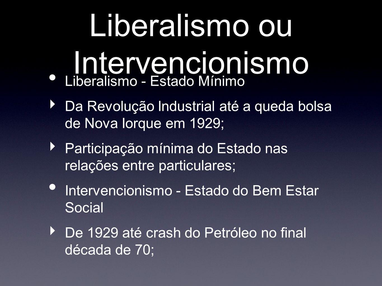 Liberalismo ou Intervencionismo