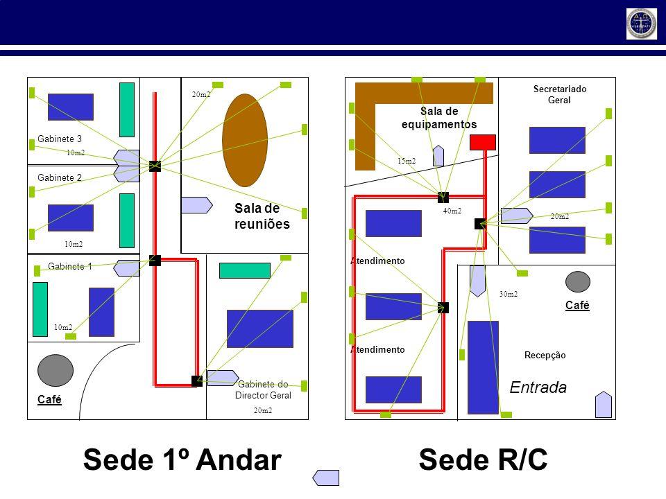 Sede 1º Andar Sede R/C Entrada Sala de reuniões Sala de equipamentos