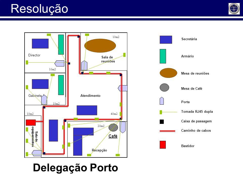 Resolução Delegação Porto Café Secretária Director Sala de reuniões