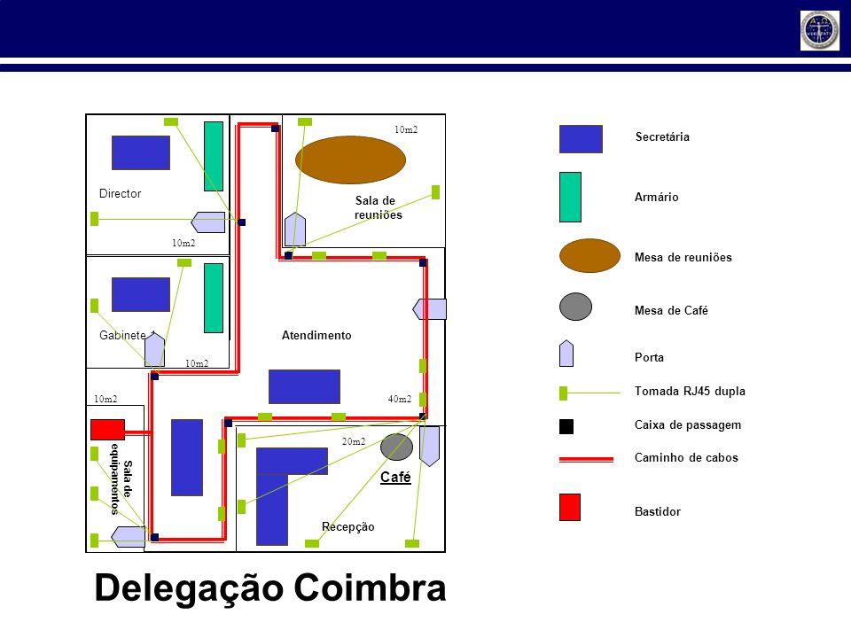 Delegação Coimbra Café Secretária Director Sala de reuniões Armário