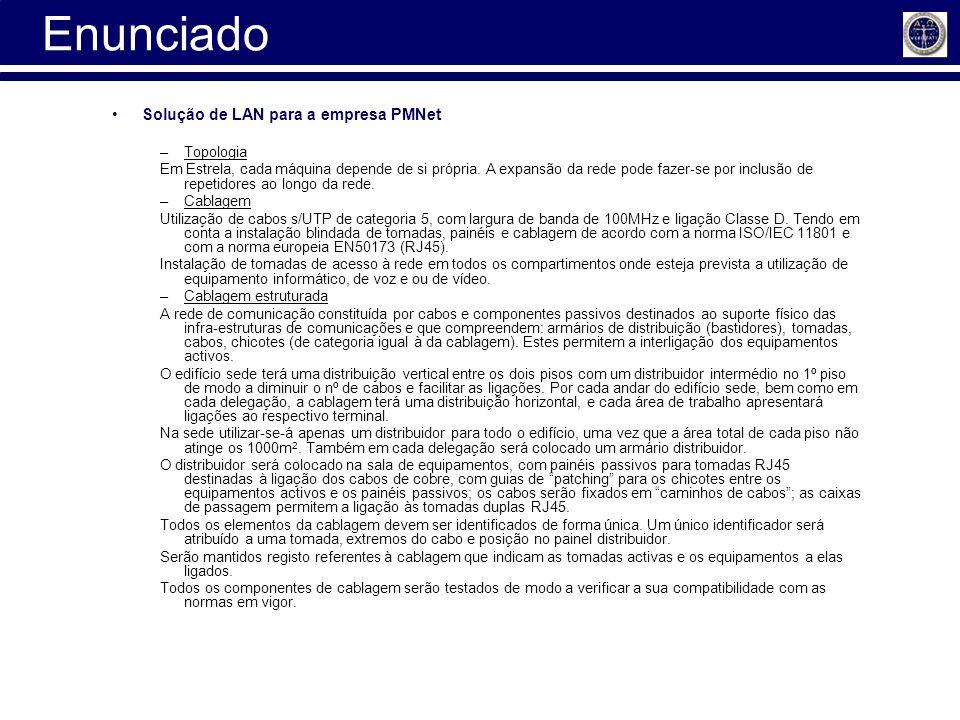 Enunciado Solução de LAN para a empresa PMNet Topologia