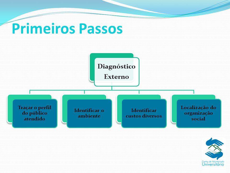 Primeiros Passos Diagnóstico Externo