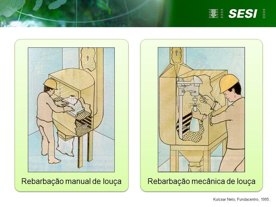 Rebarbação manual de louça Rebarbação mecânica de louça