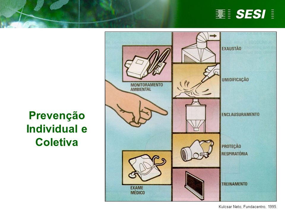Prevenção Individual e