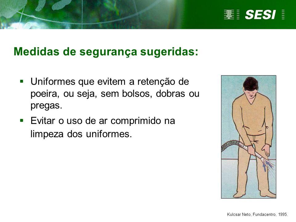 Medidas de segurança sugeridas: