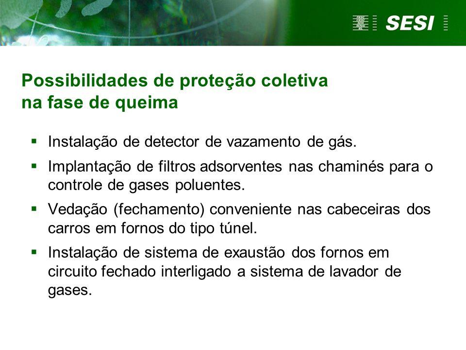 Possibilidades de proteção coletiva na fase de queima