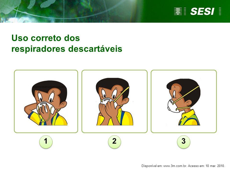 Uso correto dos respiradores descartáveis