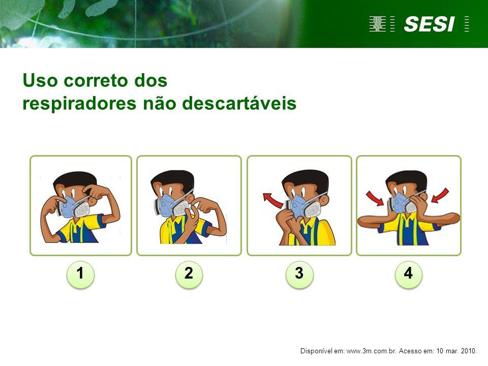 Uso correto dos respiradores não descartáveis