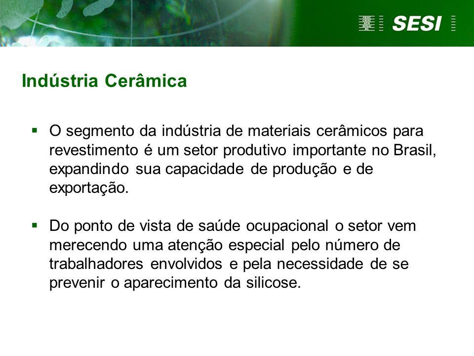Indústria Cerâmica
