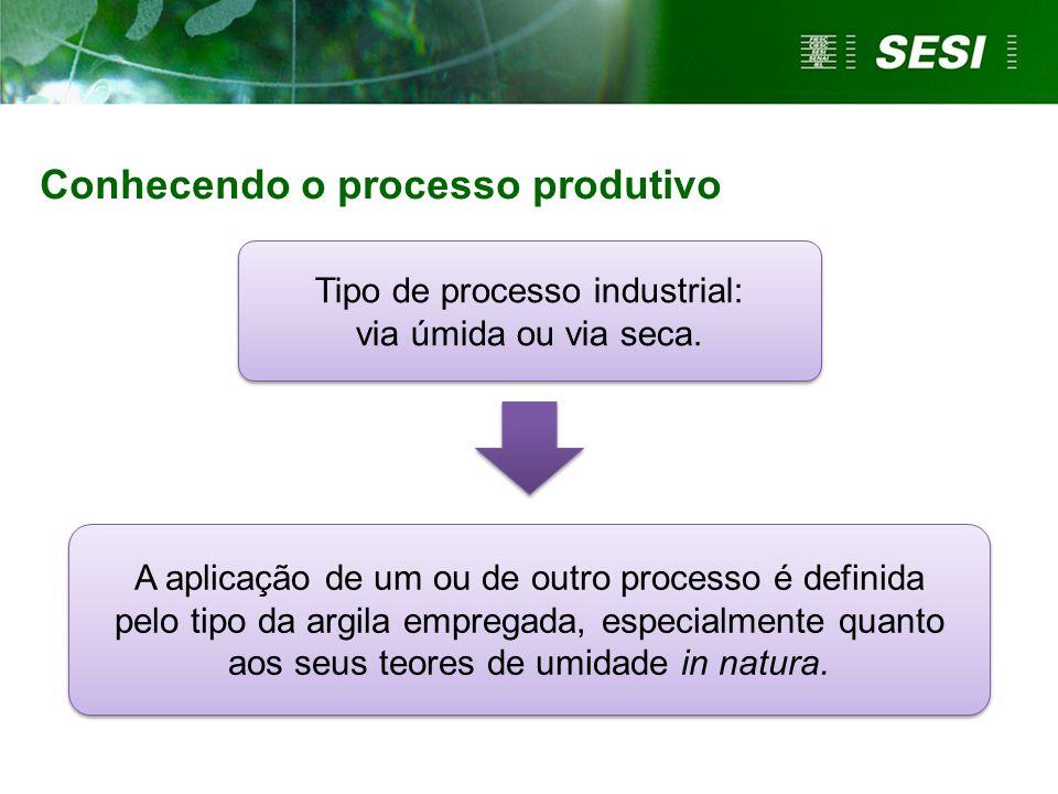 Tipo de processo industrial: via úmida ou via seca.
