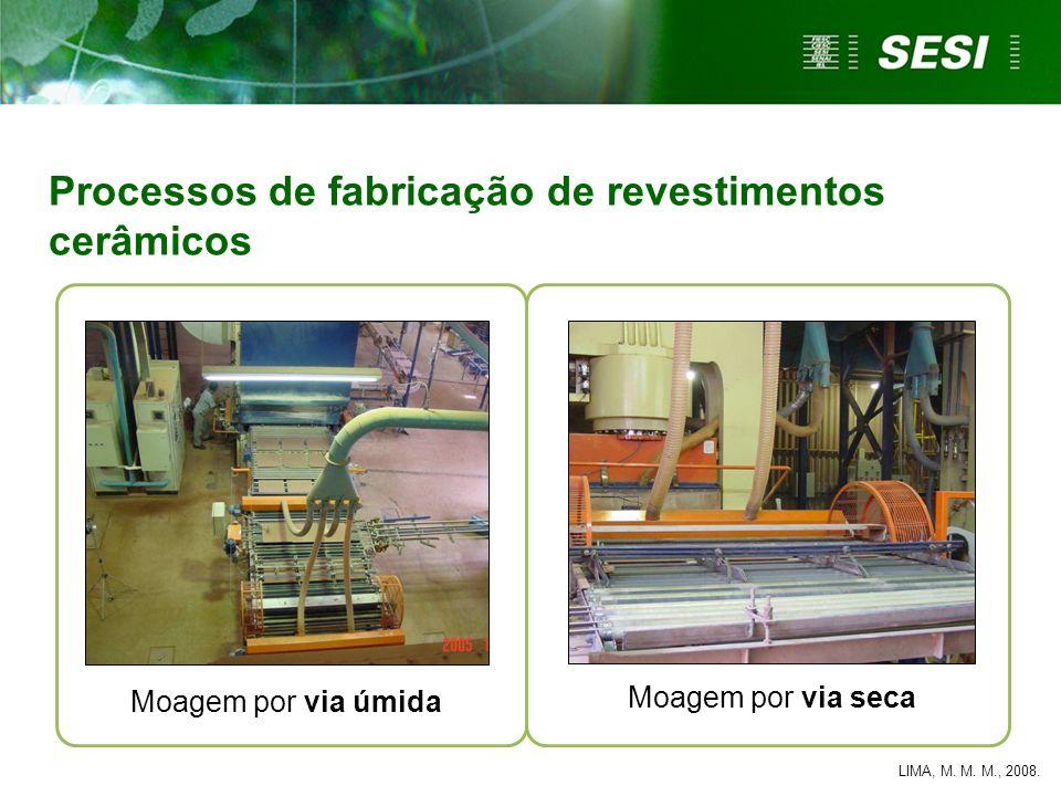 Processos de fabricação de revestimentos cerâmicos