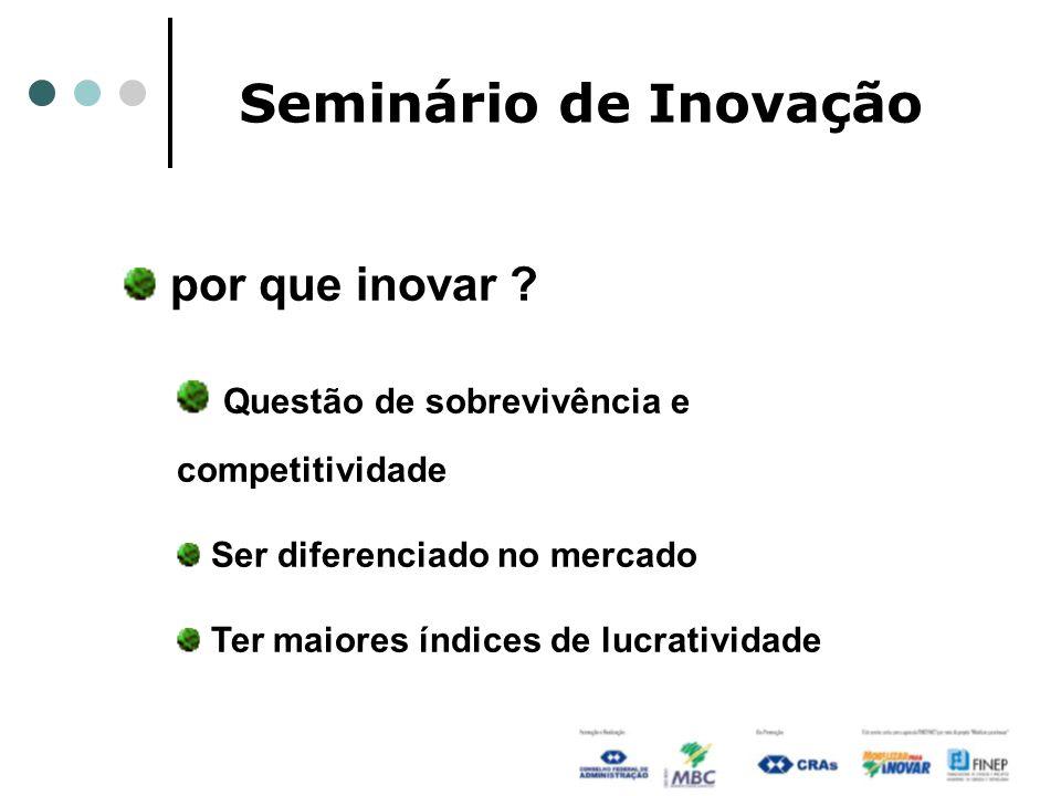 Seminário de Inovação por que inovar