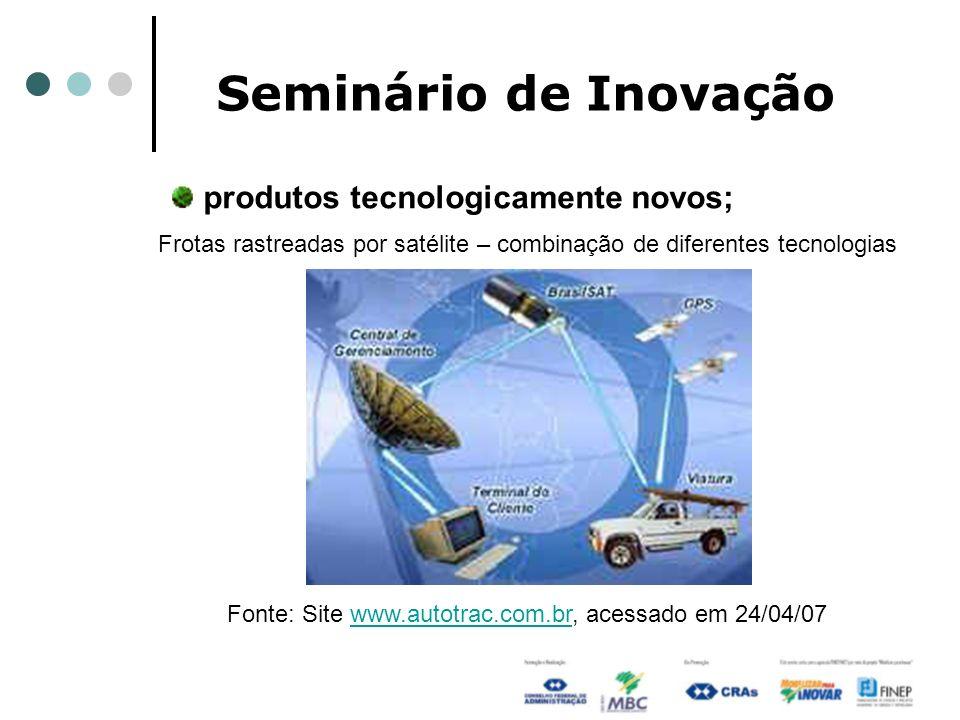 Seminário de Inovação produtos tecnologicamente novos;