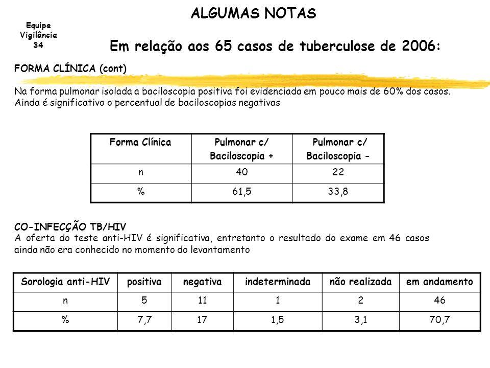 ALGUMAS NOTAS Em relação aos 65 casos de tuberculose de 2006: