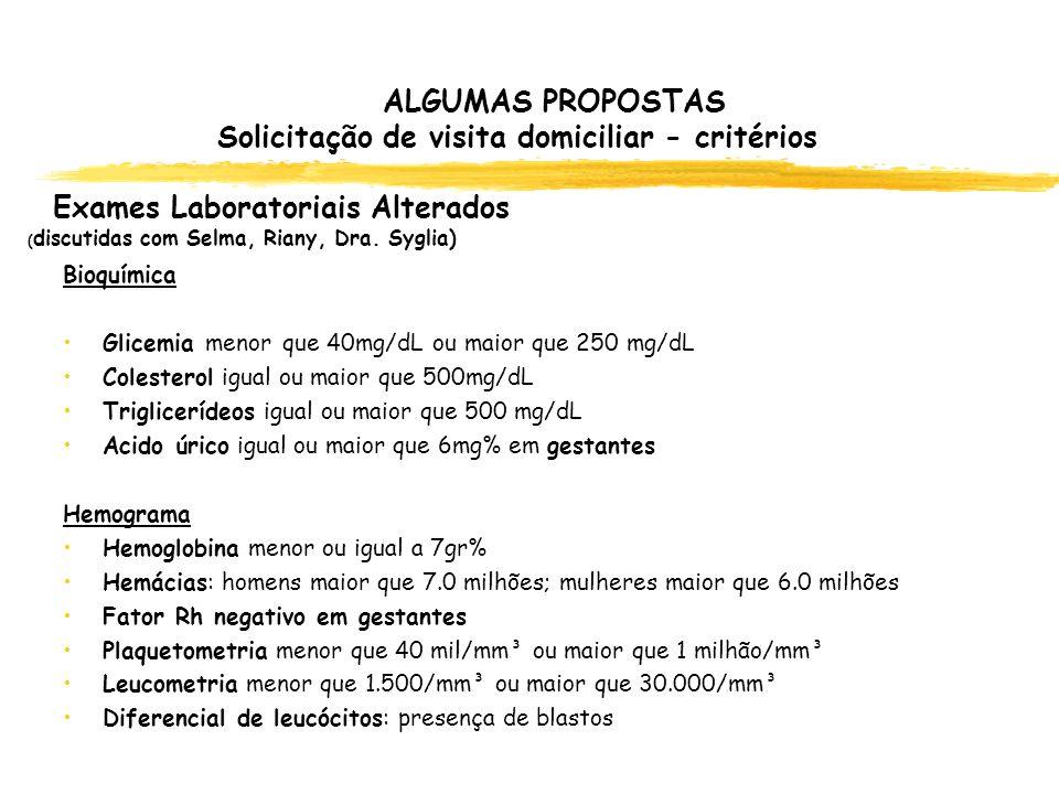 ALGUMAS PROPOSTAS Solicitação de visita domiciliar - critérios Exames Laboratoriais Alterados (discutidas com Selma, Riany, Dra. Syglia)