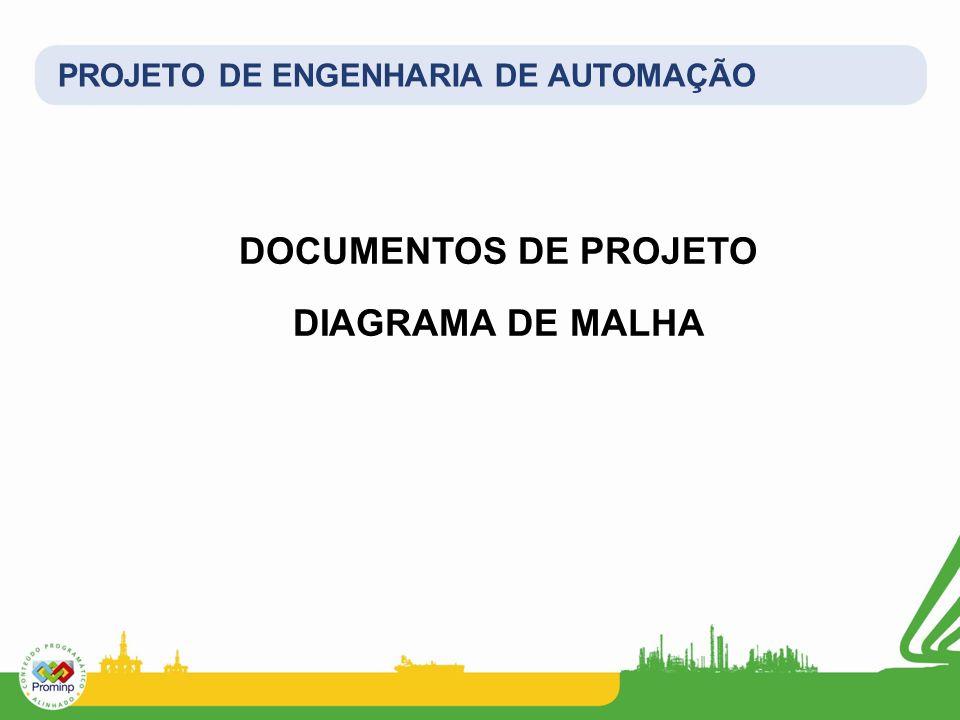 DOCUMENTOS DE PROJETO DIAGRAMA DE MALHA