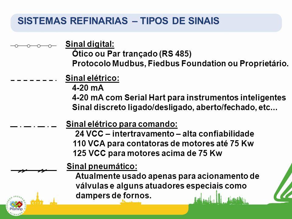 SISTEMAS REFINARIAS – TIPOS DE SINAIS
