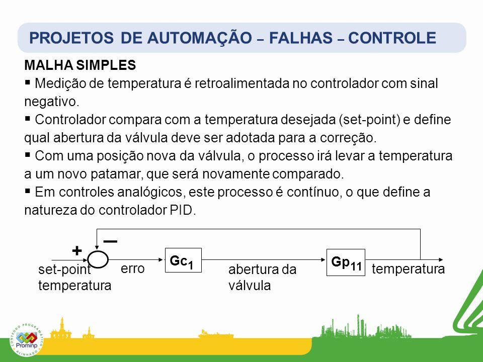 _ + PROJETOS DE AUTOMAÇÃO – FALHAS – CONTROLE MALHA SIMPLES