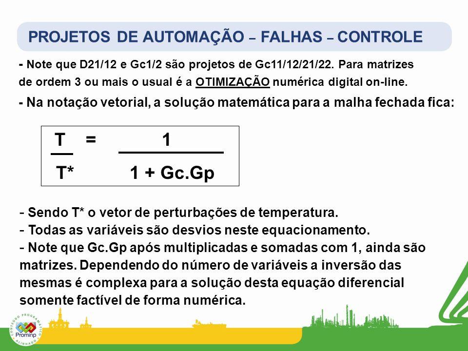 T* 1 + Gc.Gp PROJETOS DE AUTOMAÇÃO – FALHAS – CONTROLE T = 1