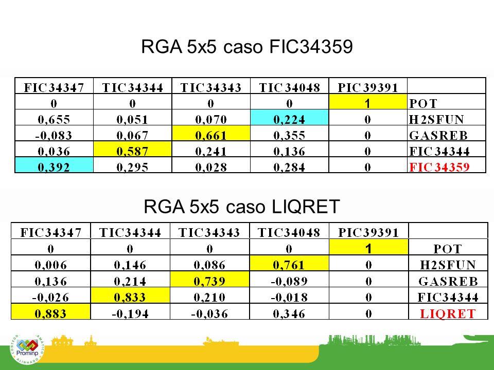 RGA 5x5 caso FIC34359 RGA 5x5 caso LIQRET