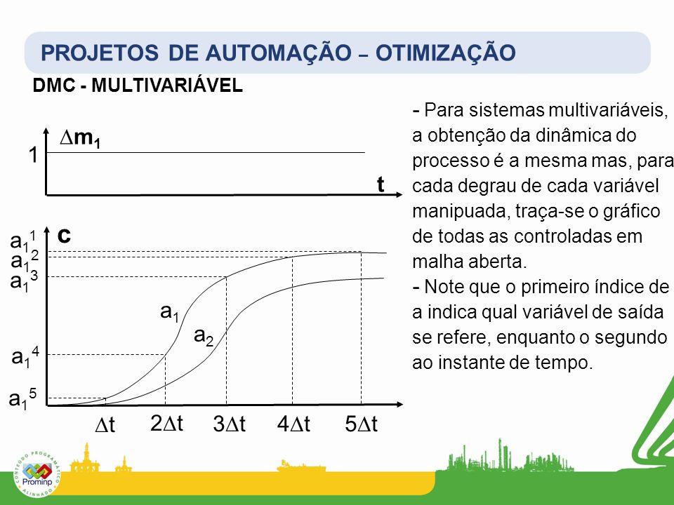 c PROJETOS DE AUTOMAÇÃO – OTIMIZAÇÃO ∆m1 t 1 a11 a12 a13 a1 a2 a14 a15