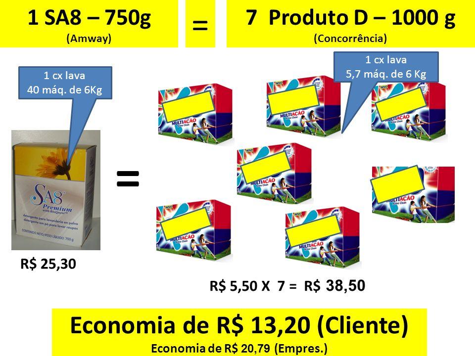 Economia de R$ 13,20 (Cliente)