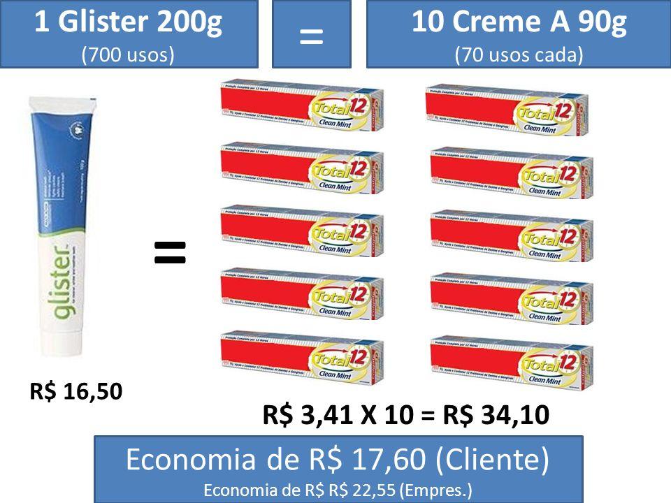 = = 1 Glister 200g 10 Creme A 90g Economia de R$ 17,60 (Cliente)