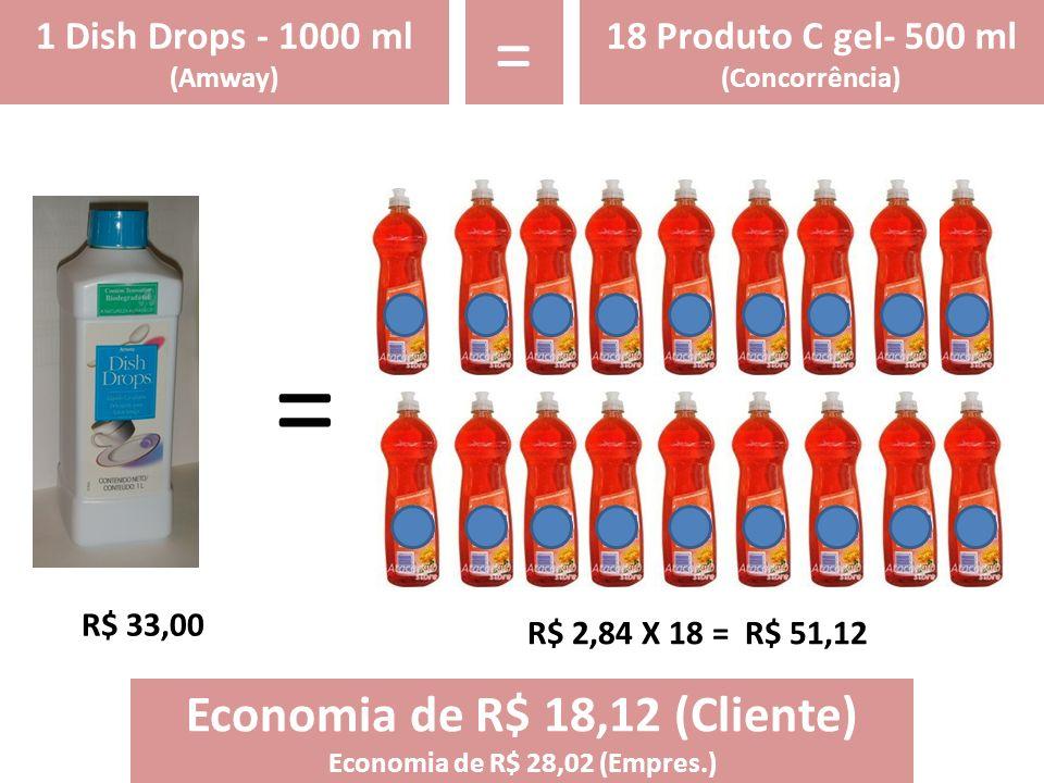 Economia de R$ 18,12 (Cliente) Economia de R$ 28,02 (Empres.)