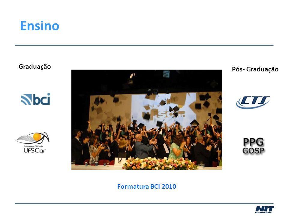 Ensino Graduação Pós- Graduação Formatura BCI 2010