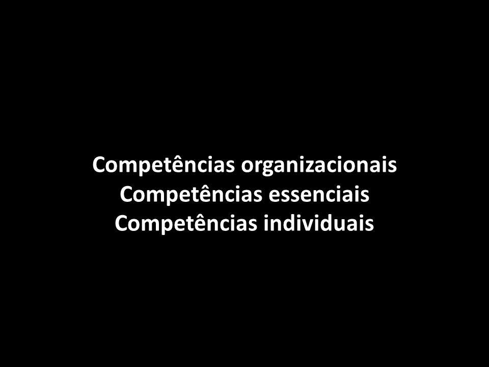 Competências organizacionais Competências essenciais