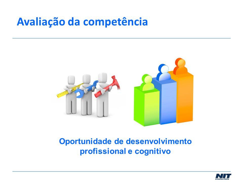 Oportunidade de desenvolvimento profissional e cognitivo