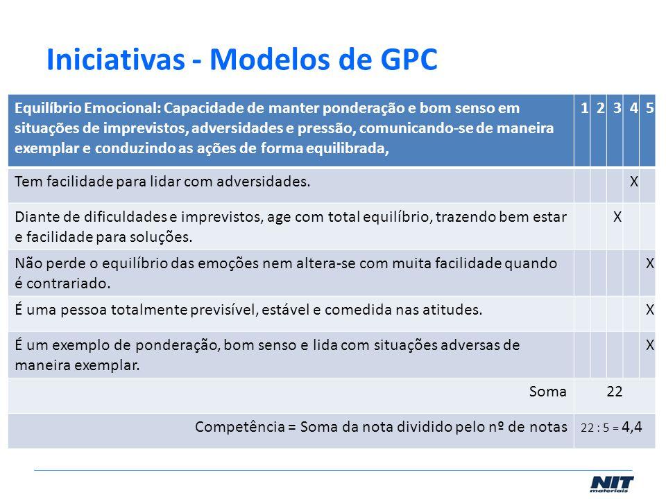 Iniciativas - Modelos de GPC