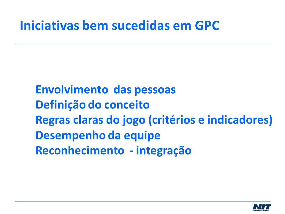 Iniciativas bem sucedidas em GPC