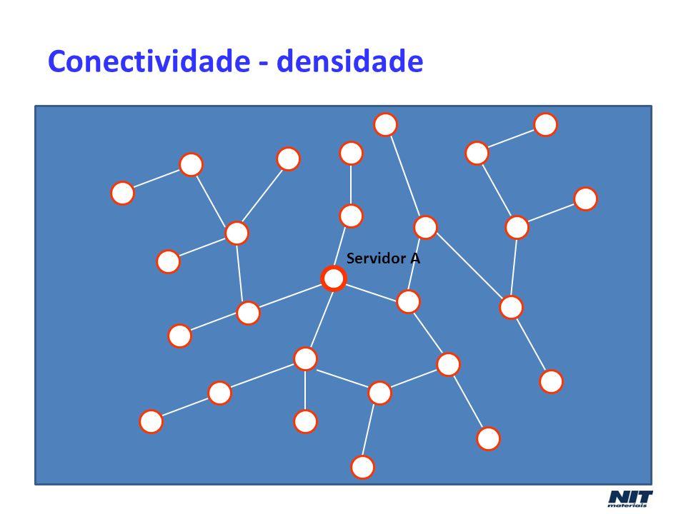 Conectividade - densidade