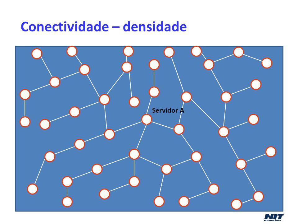Conectividade – densidade