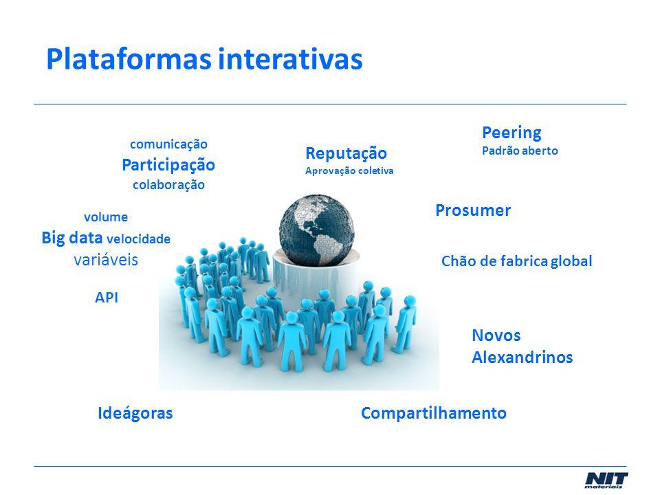 comunicação Participação colaboração